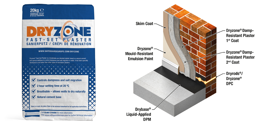 Safeguard's Dryzone Fast-Set plaster and cut away image